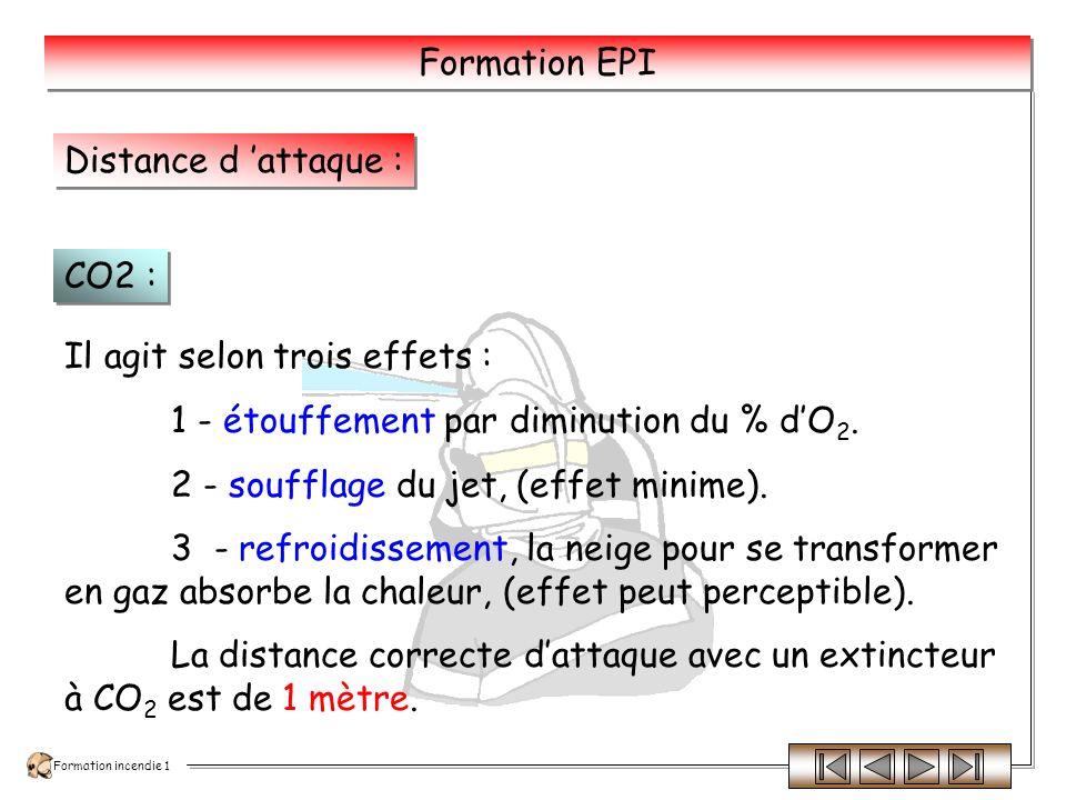 Distance d 'attaque : CO2 : Il agit selon trois effets : 1 - étouffement par diminution du % d'O2.