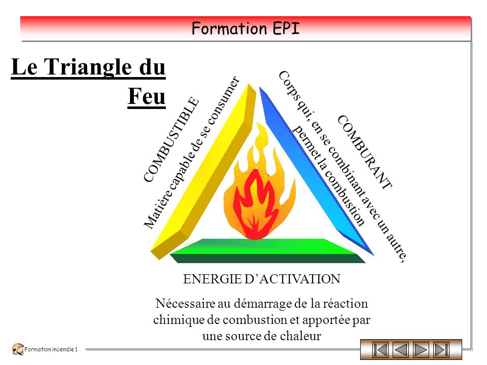Premi res intervention ppt video online t l charger - Les designers du feu ...