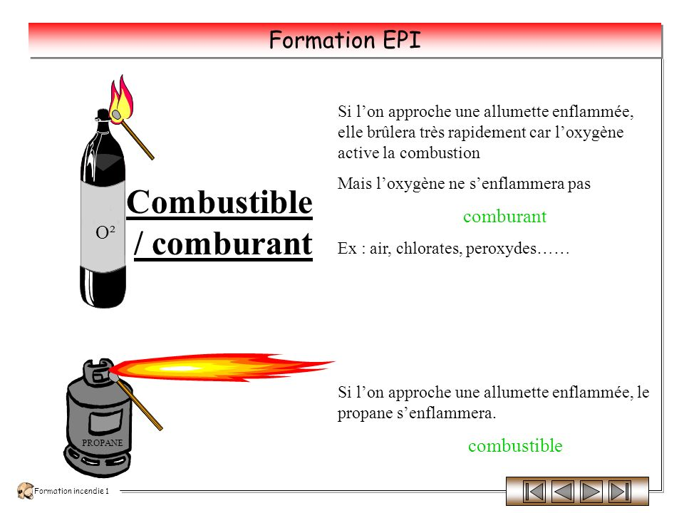 Combustible / comburant