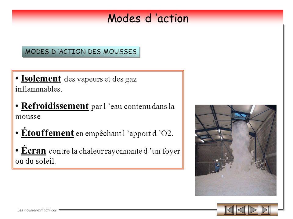Modes d 'action Isolement des vapeurs et des gaz inflammables.