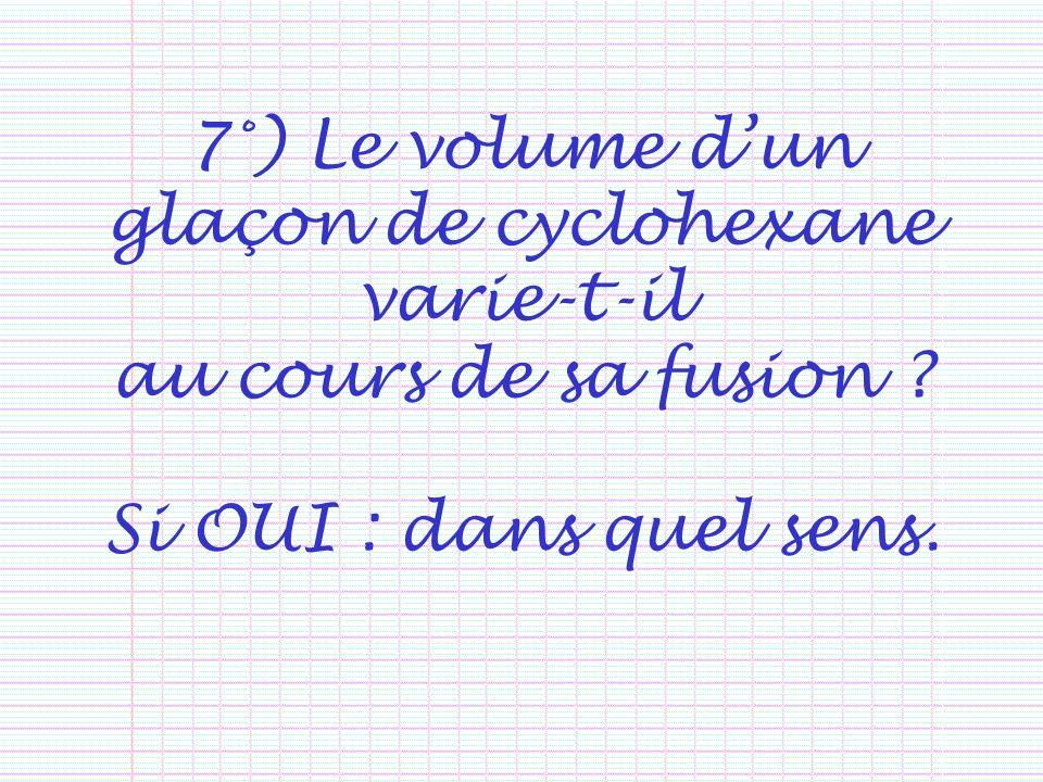 7°) Le volume d'un glaçon de cyclohexane varie-t-il au cours de sa fusion Si OUI : dans quel sens.