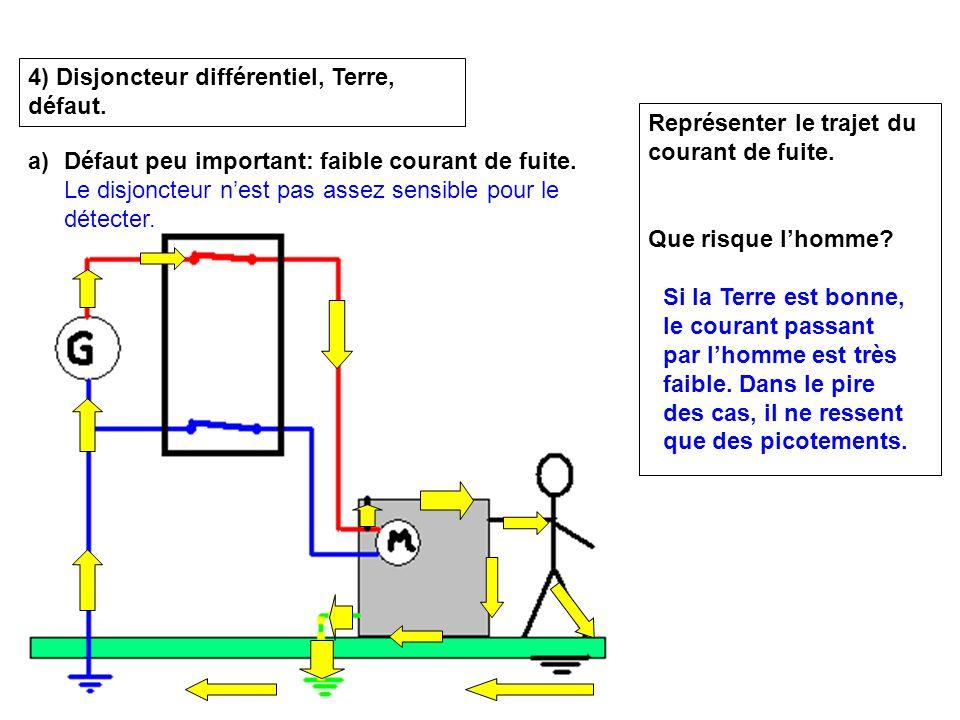 4) Disjoncteur différentiel, Terre, défaut.