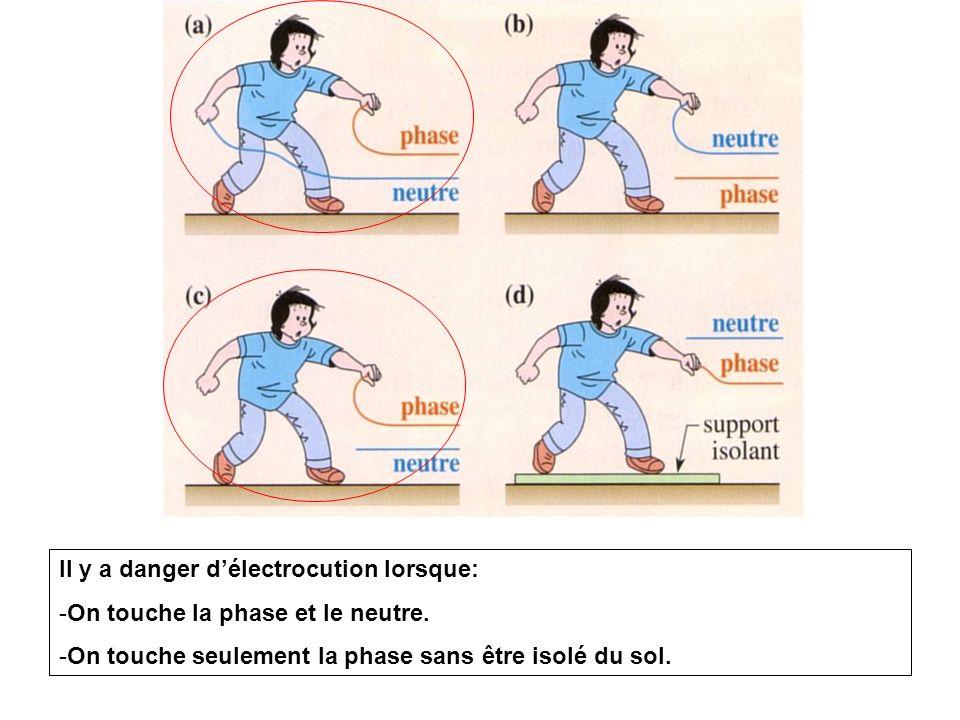Il y a danger d'électrocution lorsque: