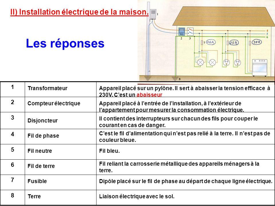 Les réponses II) Installation électrique de la maison. 1 2 3 4 5 6 7 8