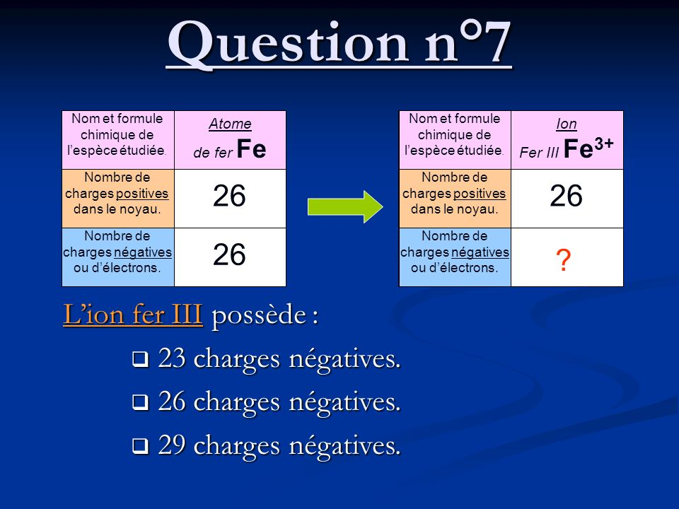 Question n° L'ion fer III possède : 23 charges négatives.