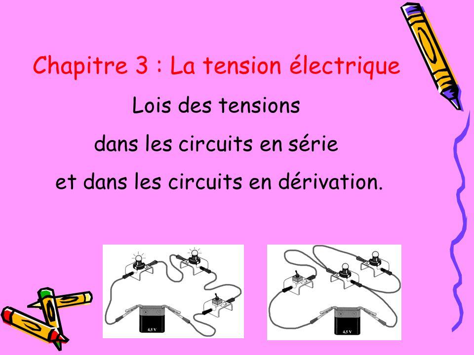 Chapitre 3 : La tension électrique