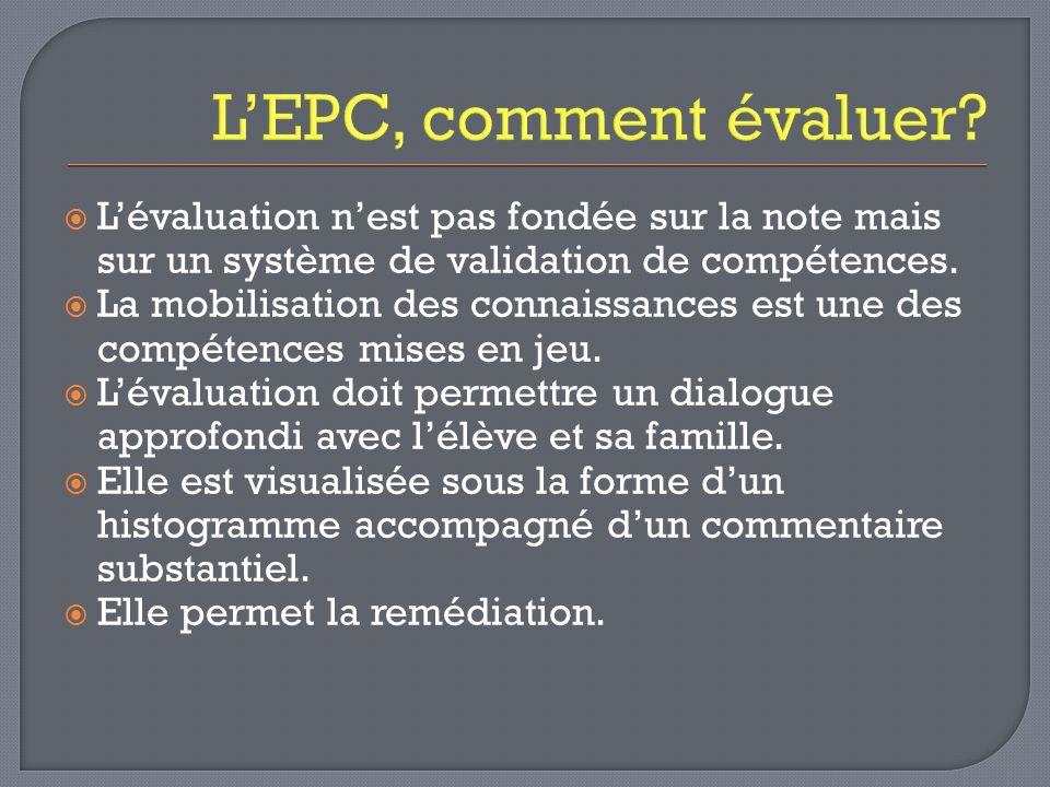 L'EPC, comment évaluer L'évaluation n'est pas fondée sur la note mais sur un système de validation de compétences.