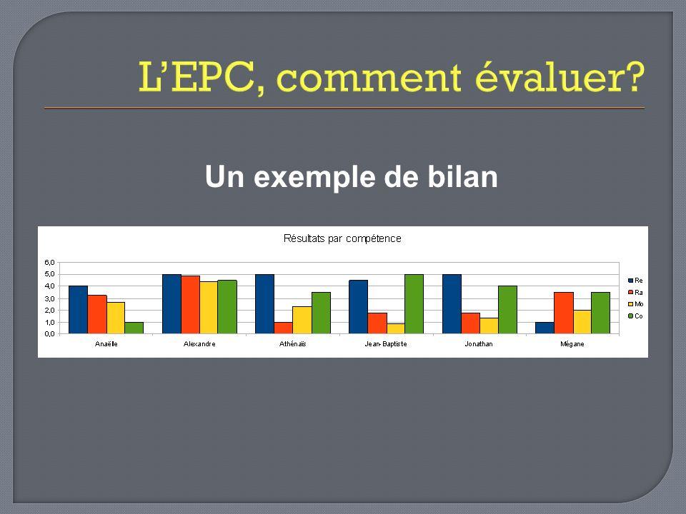 L'EPC, comment évaluer Un exemple de bilan