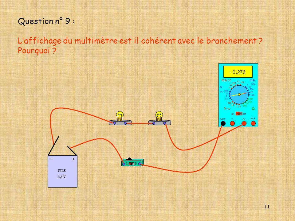 L'affichage du multimètre est il cohérent avec le branchement