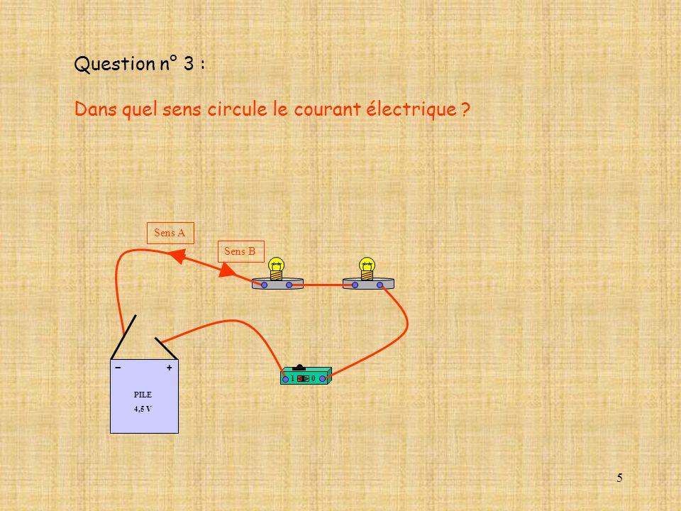 Dans quel sens circule le courant électrique