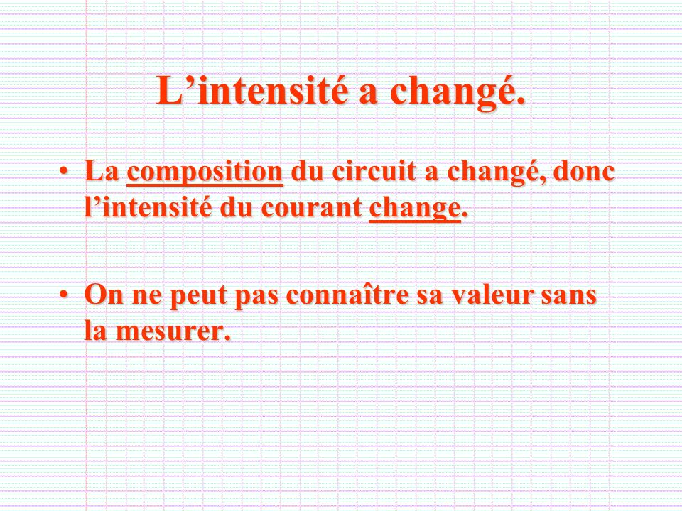 L'intensité a changé. La composition du circuit a changé, donc l'intensité du courant change.
