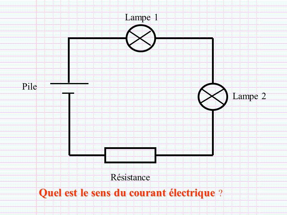Quel est le sens du courant électrique