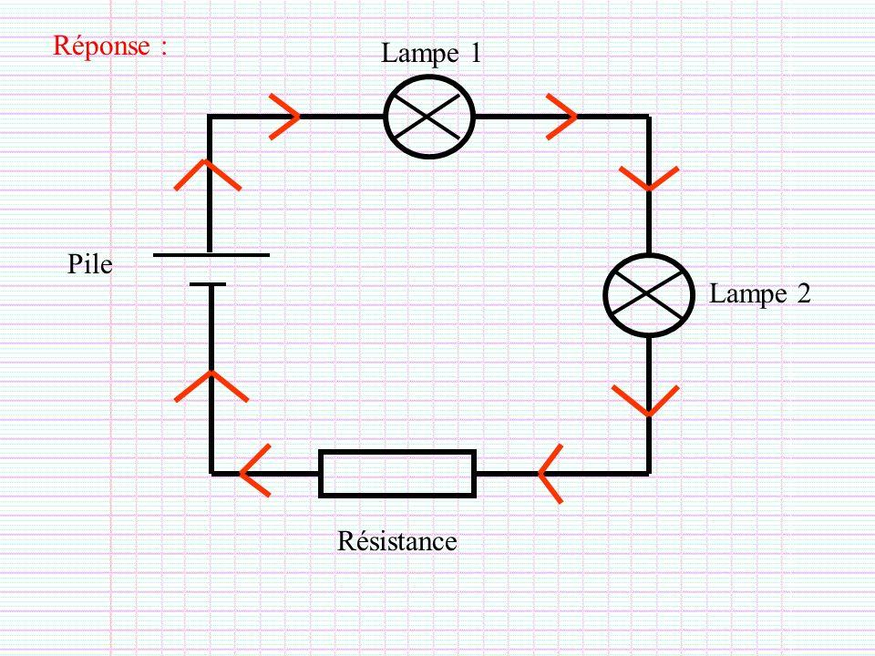 Réponse : Lampe 1 Pile Lampe 2 Résistance