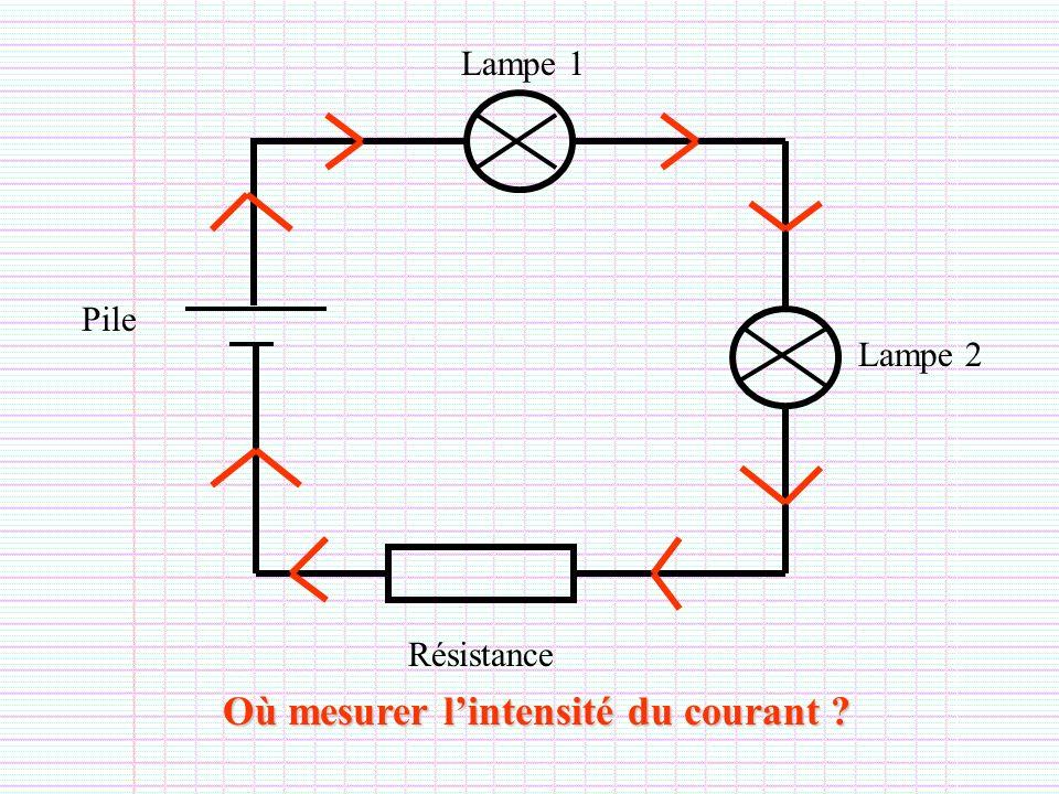 Où mesurer l'intensité du courant