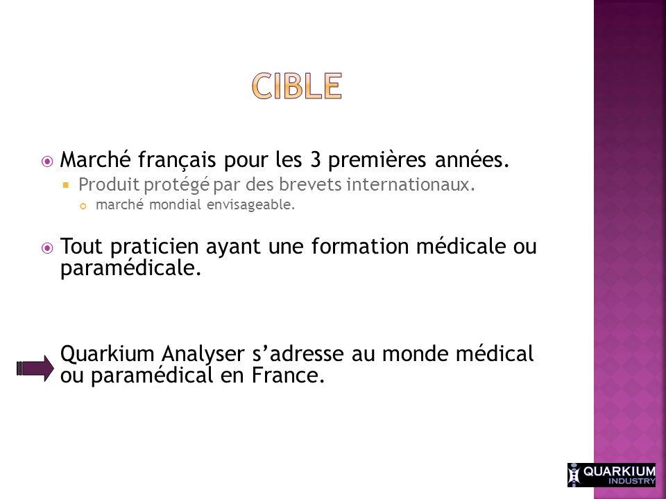 Cible Marché français pour les 3 premières années.