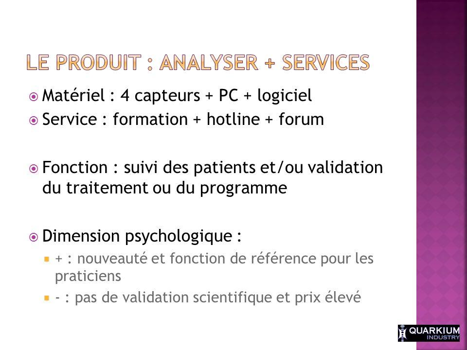 Le produit : Analyser + services