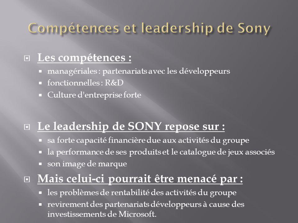 Compétences et leadership de Sony