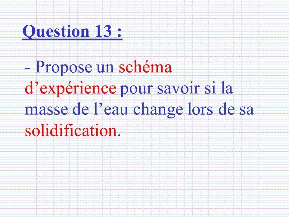 Question 13 : Propose un schéma d'expérience pour savoir si la masse de l'eau change lors de sa solidification.