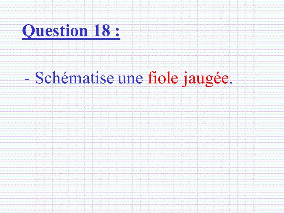 Question 18 : Schématise une fiole jaugée.