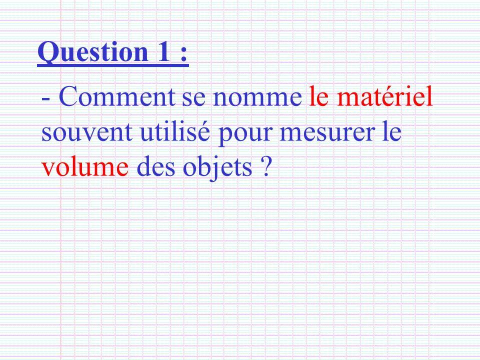 Question 1 : Comment se nomme le matériel souvent utilisé pour mesurer le volume des objets