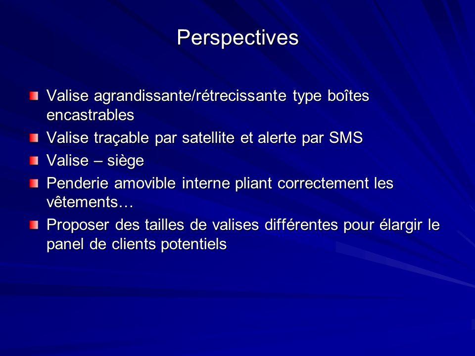Perspectives Valise agrandissante/rétrecissante type boîtes encastrables. Valise traçable par satellite et alerte par SMS.