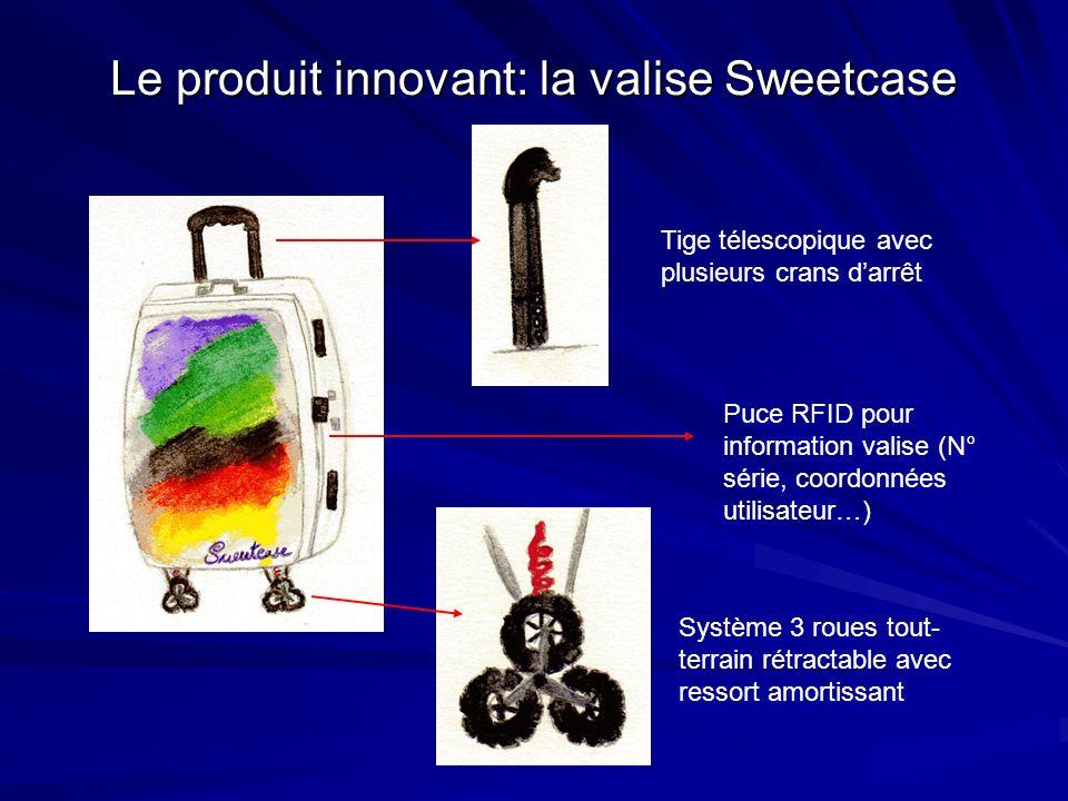 Le produit innovant: la valise Sweetcase