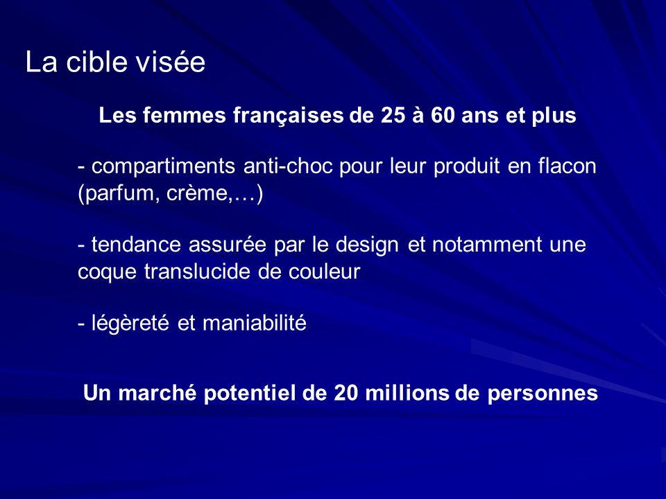 La cible visée Les femmes françaises de 25 à 60 ans et plus