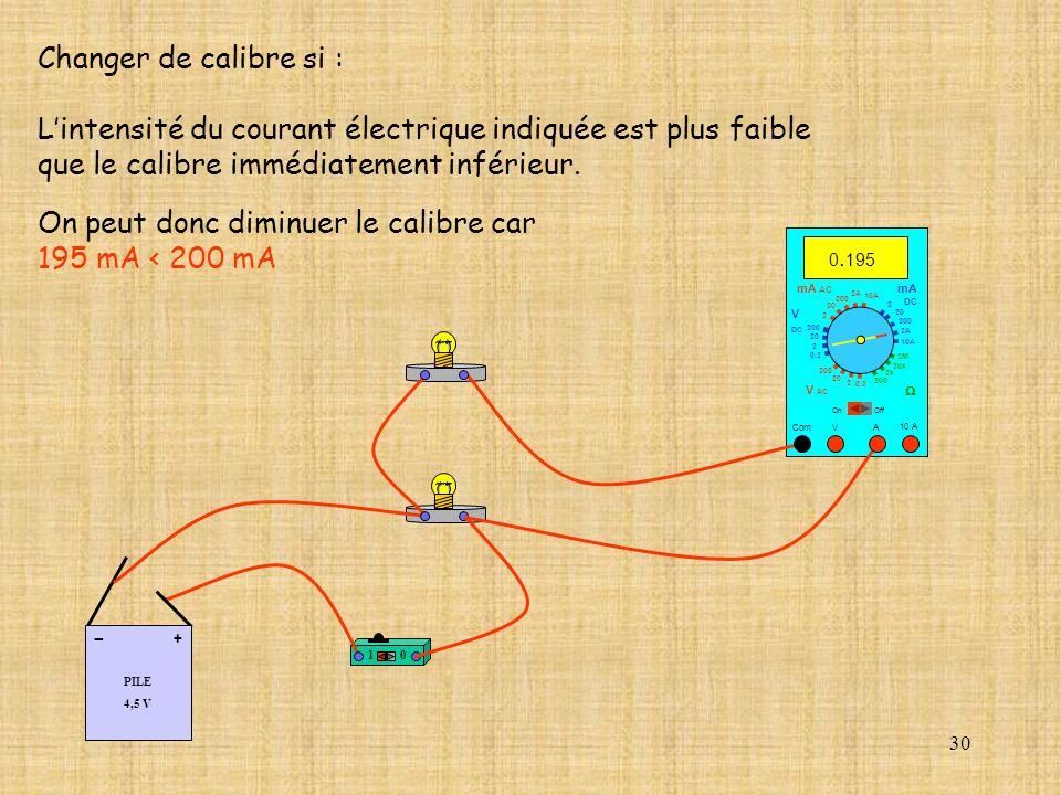 L'intensité du courant électrique indiquée est plus faible