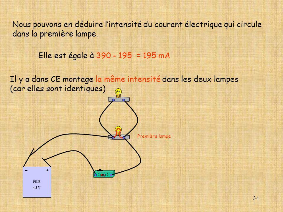 Nous pouvons en déduire l'intensité du courant électrique qui circule