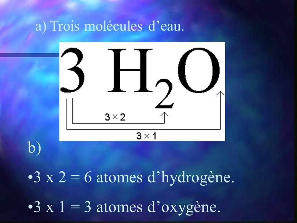 b) 3 x 2 = 6 atomes d'hydrogène. 3 x 1 = 3 atomes d'oxygène.