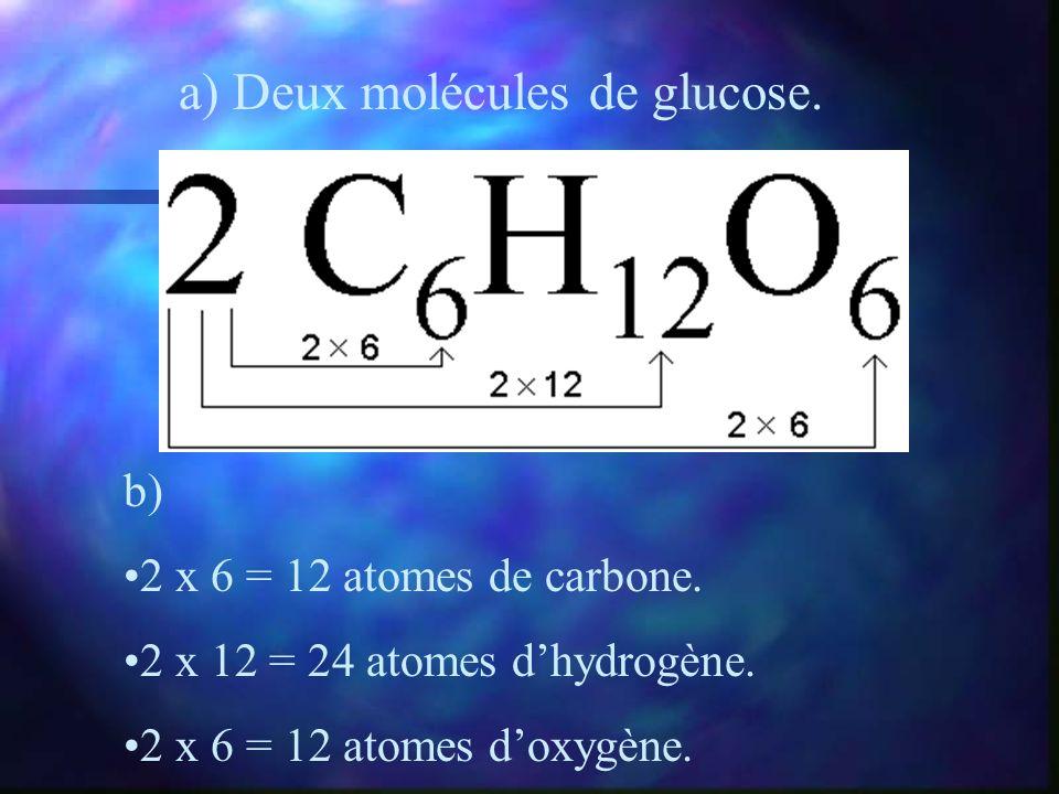 a) Deux molécules de glucose.