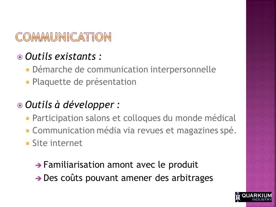 Communication Outils existants : Outils à développer :