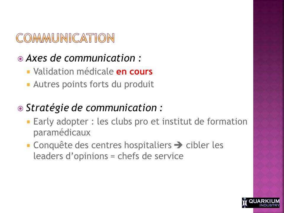 Communication Axes de communication : Stratégie de communication :