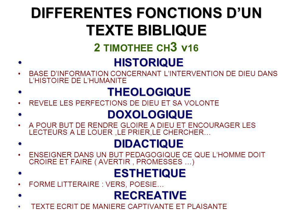 DIFFERENTES FONCTIONS D'UN TEXTE BIBLIQUE 2 TIMOTHEE CH3 v16