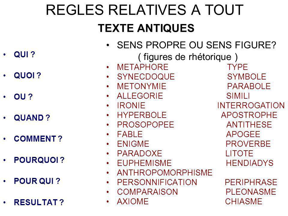 REGLES RELATIVES A TOUT TEXTE ANTIQUES