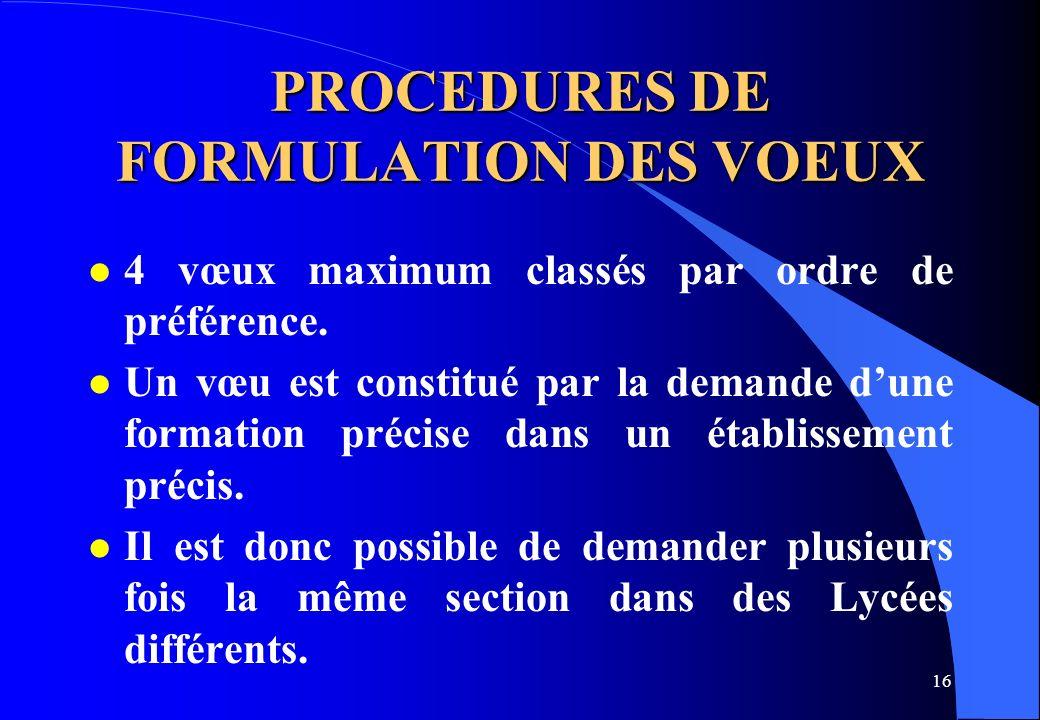 PROCEDURES DE FORMULATION DES VOEUX