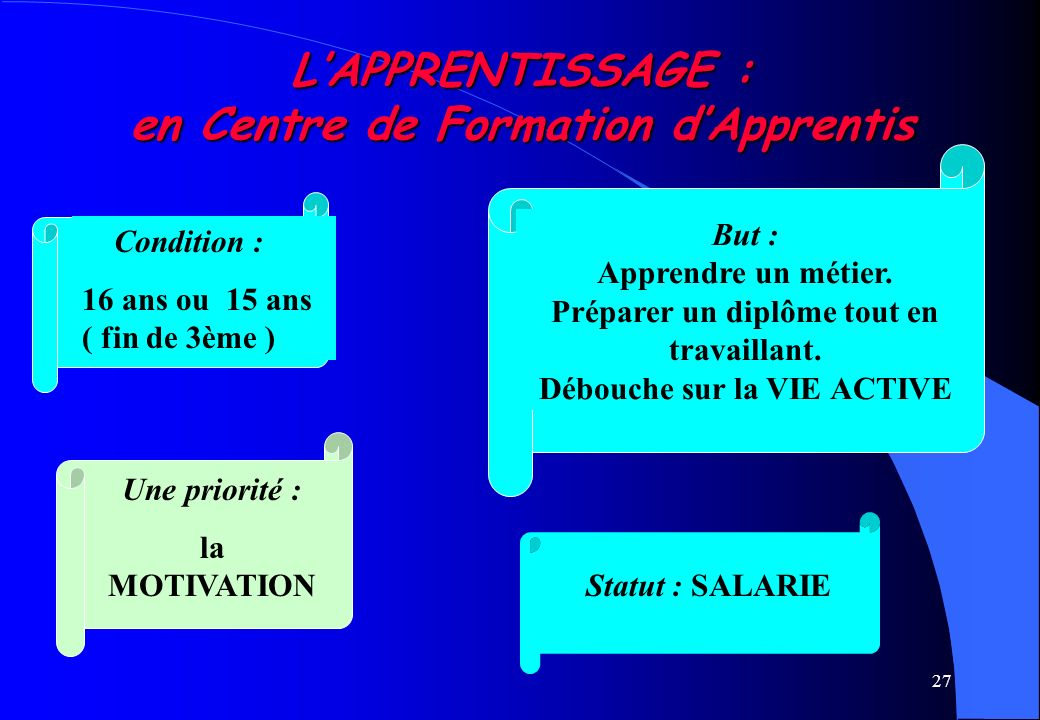 L'APPRENTISSAGE : en Centre de Formation d'Apprentis