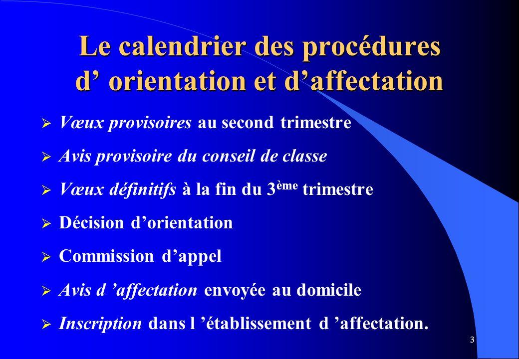 Le calendrier des procédures d' orientation et d'affectation