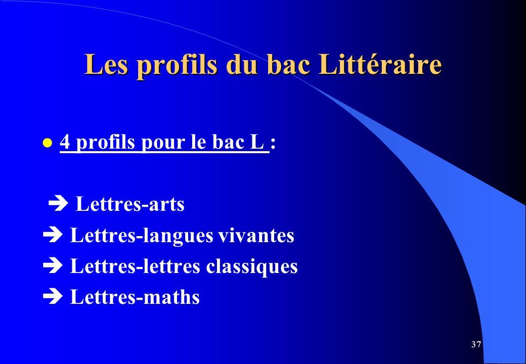 Les profils du bac Littéraire