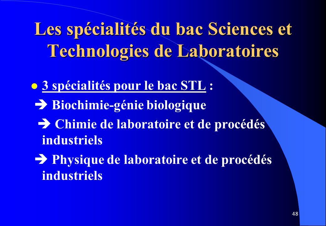 Les spécialités du bac Sciences et Technologies de Laboratoires