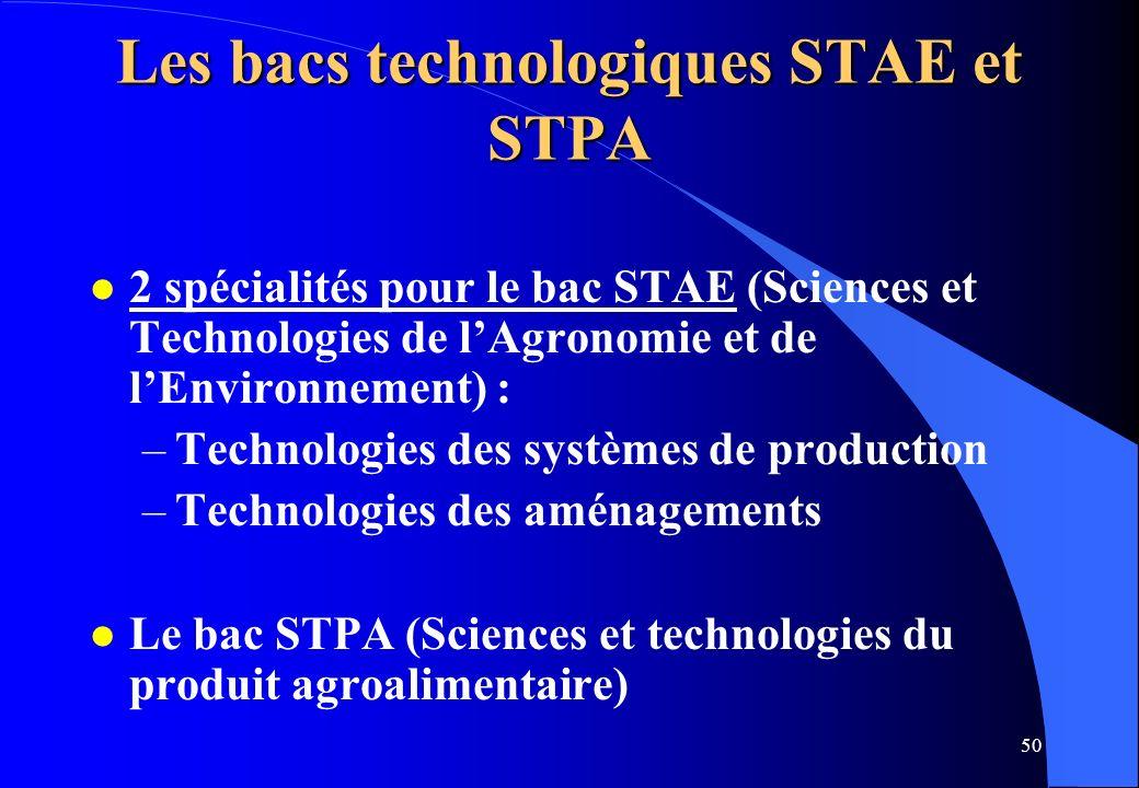 Les bacs technologiques STAE et STPA