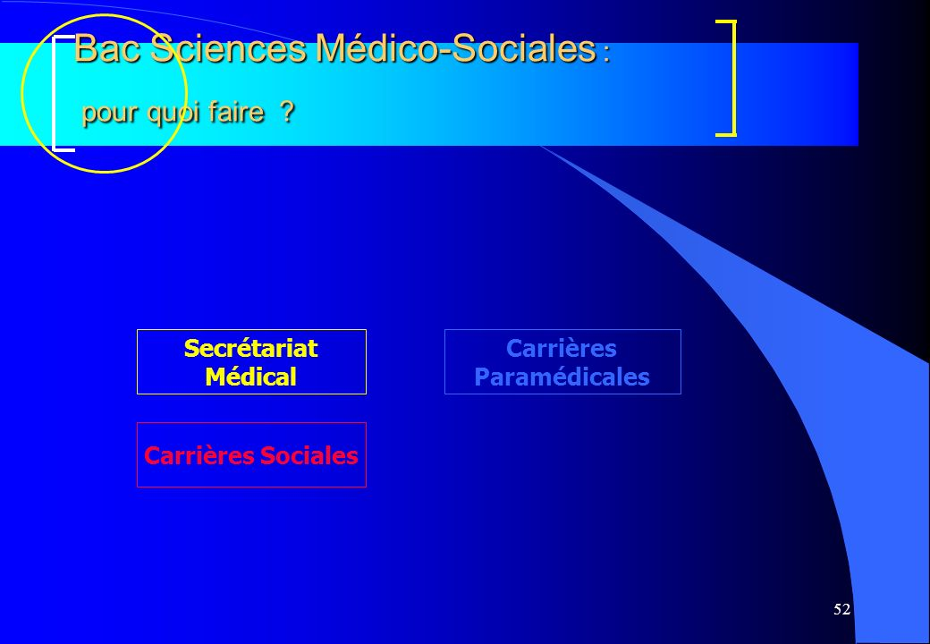 Bac Sciences Médico-Sociales :