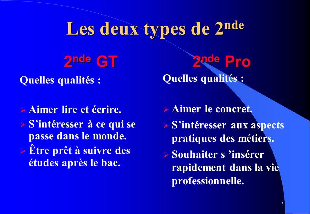 Les deux types de 2nde 2nde GT 2nde Pro Quelles qualités :