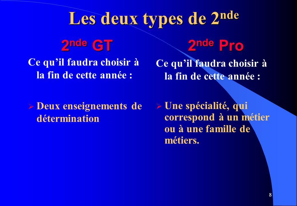 Les deux types de 2nde 2nde GT 2nde Pro