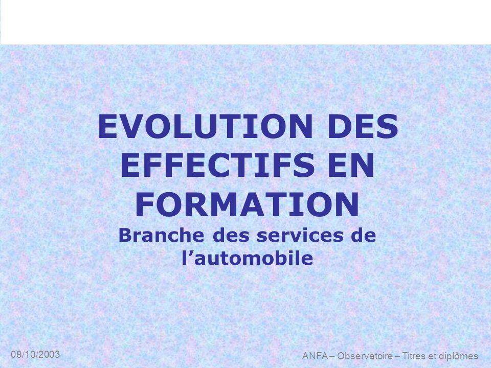 EVOLUTION DES EFFECTIFS EN FORMATION