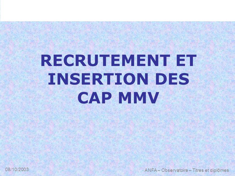 RECRUTEMENT ET INSERTION DES CAP MMV