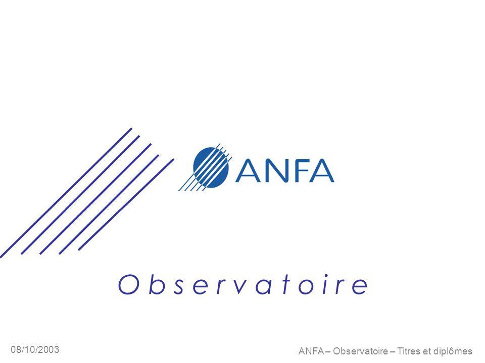 ANFA – Observatoire – Titres et diplômes