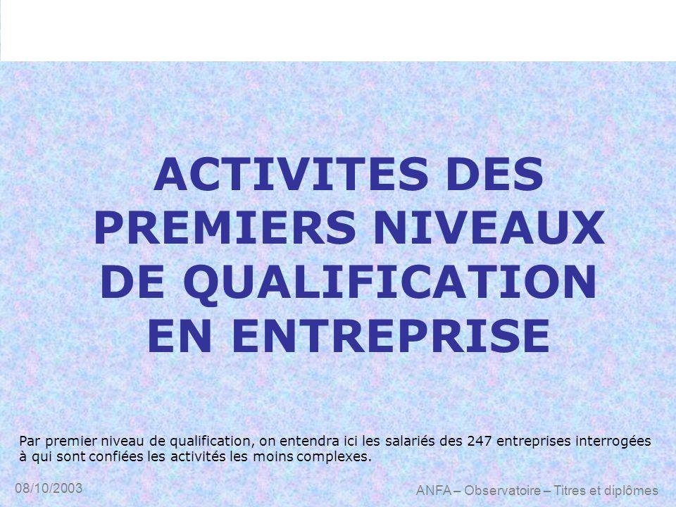 ACTIVITES DES PREMIERS NIVEAUX DE QUALIFICATION EN ENTREPRISE