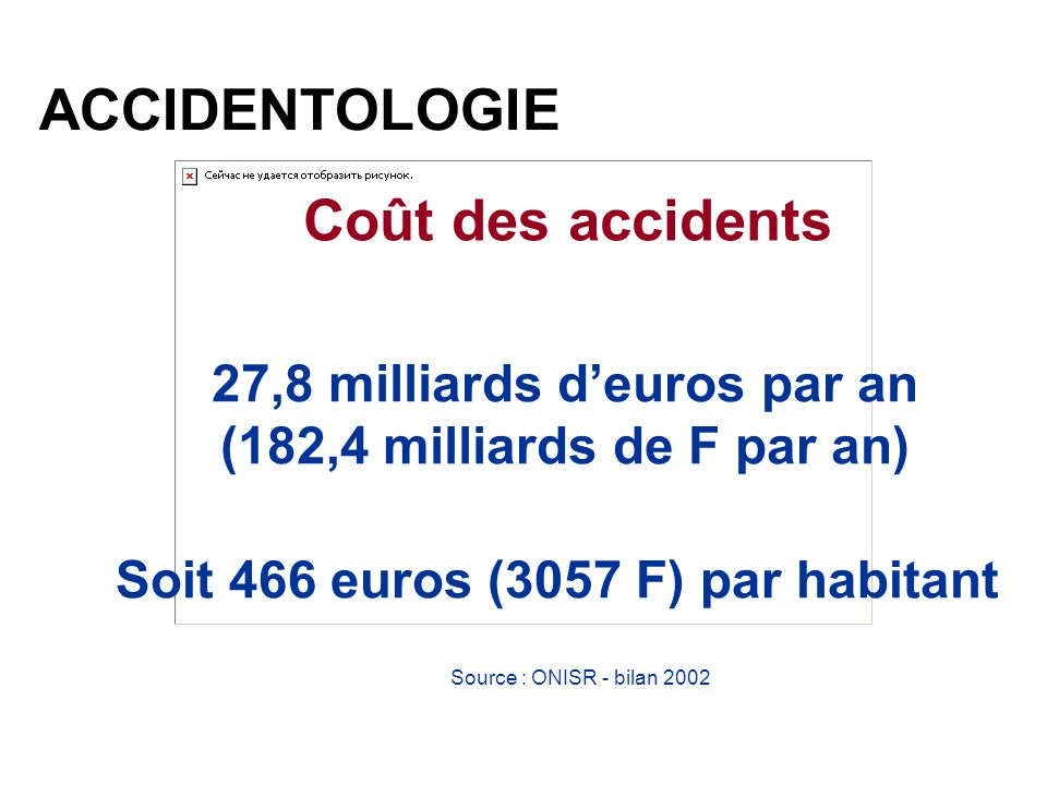 27,8 milliards d'euros par an Soit 466 euros (3057 F) par habitant