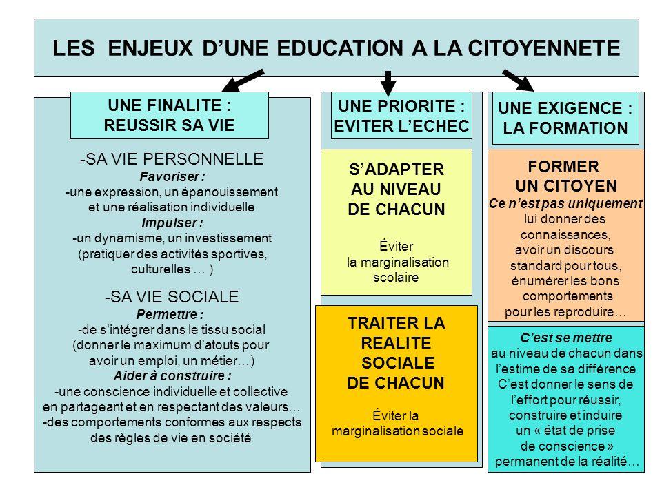 LES ENJEUX D'UNE EDUCATION A LA CITOYENNETE